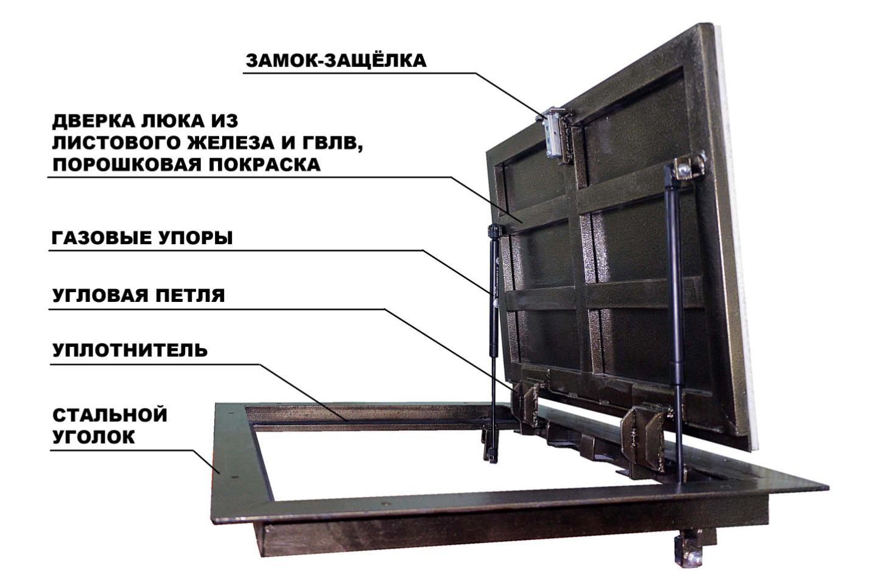 изготовление люка для погреба