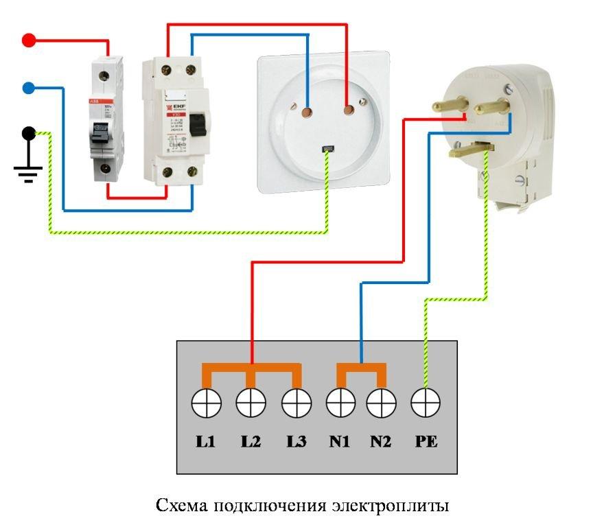 подключение электроплиты через розетку