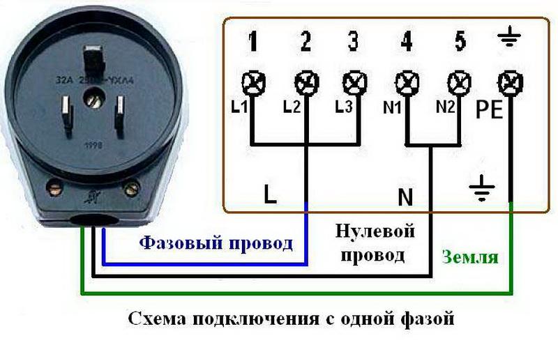 подключение электроплиты однофазное