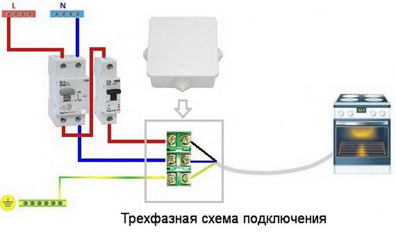 подключение электроплиты трехфазное
