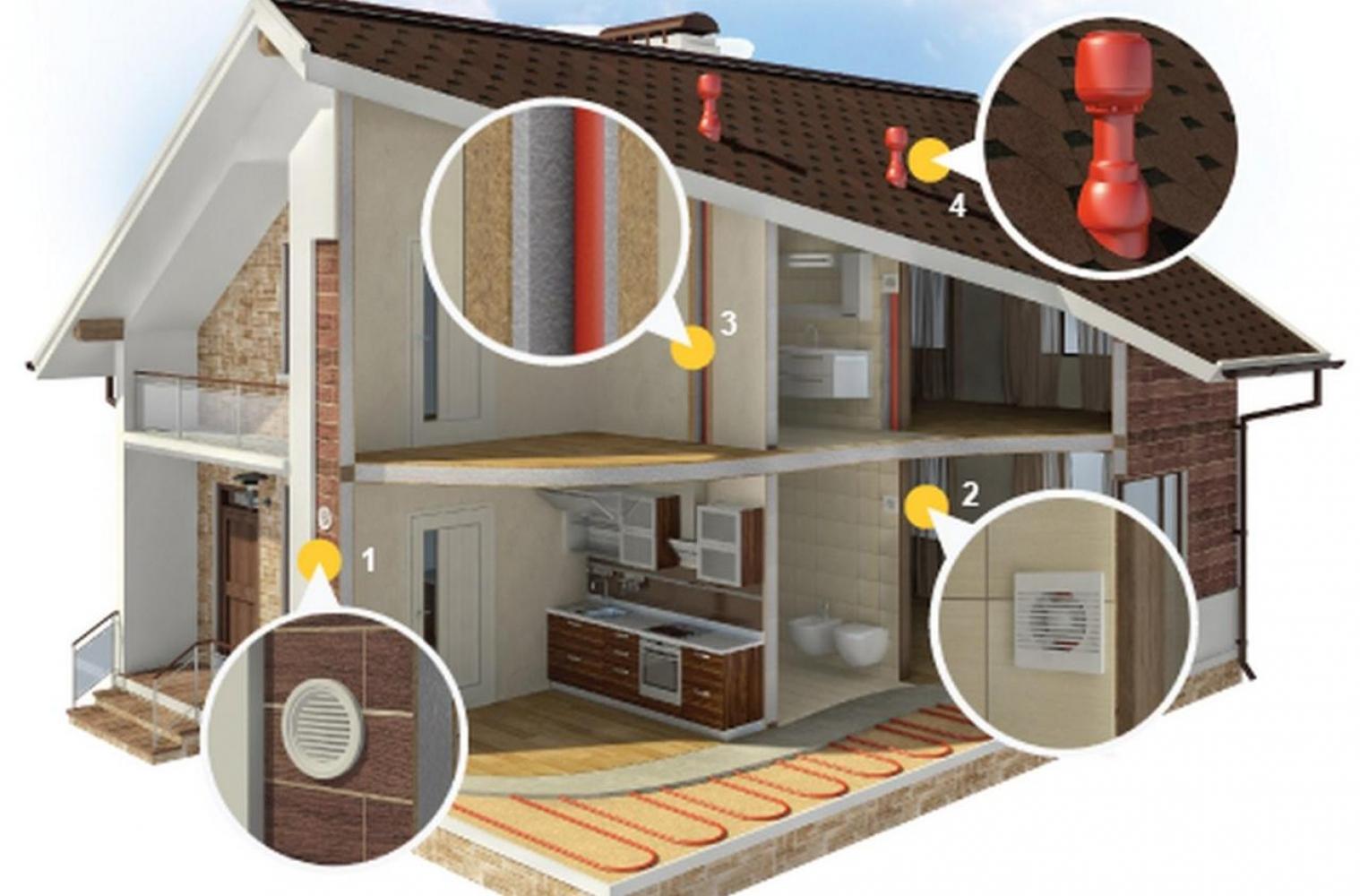 вентиляция в частном доме проект