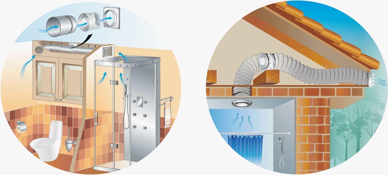 вентиляция в доме и квартире